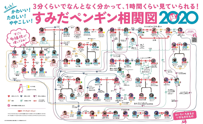 相関 福井 図 コロナ 県